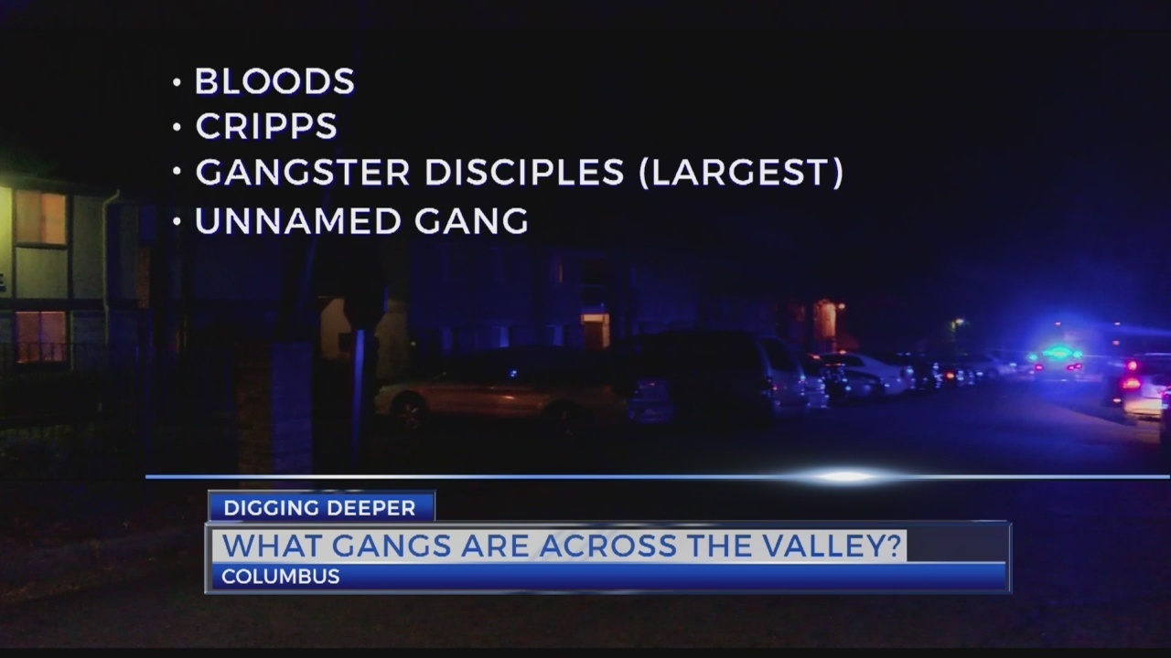 What Gangs Are Across The Valley